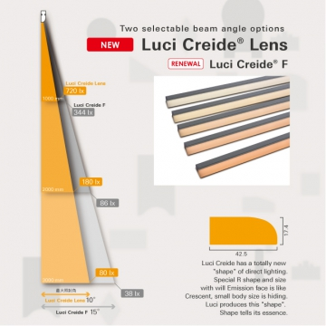 ... cross-sectional size and basic specification of u201cLuci Creide®u201d. Special intensive luminous distribution creates extensive and smooth gradation of light.  sc 1 st  WHATu0027S NEW ? Luci Pte. Ltd. & WHATu0027S NEW ? Luci Pte. Ltd.